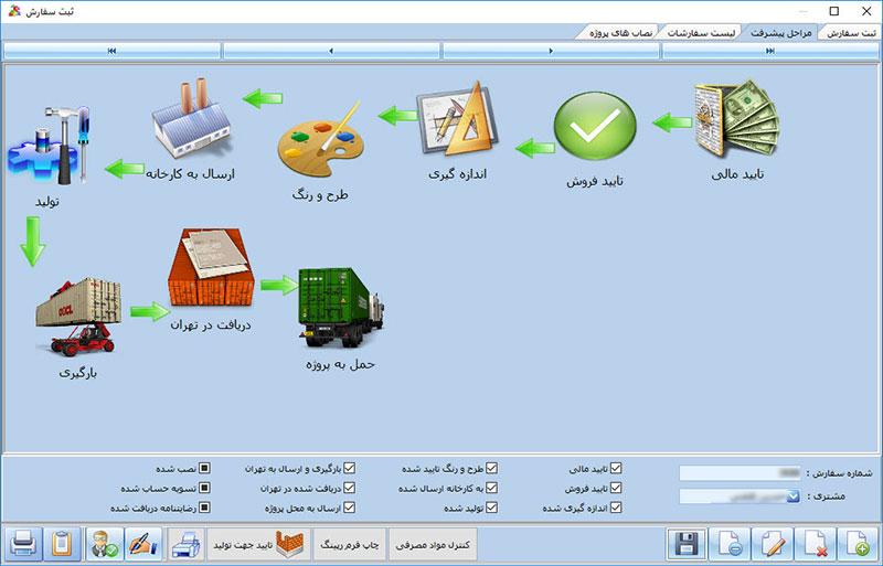 سیستم یکپارچه اتوماسیون شرکت آذرقاپو